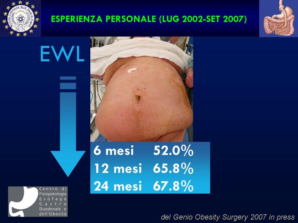 ESPERIENZA PERSONALE (LUG 2002-SET 2007)