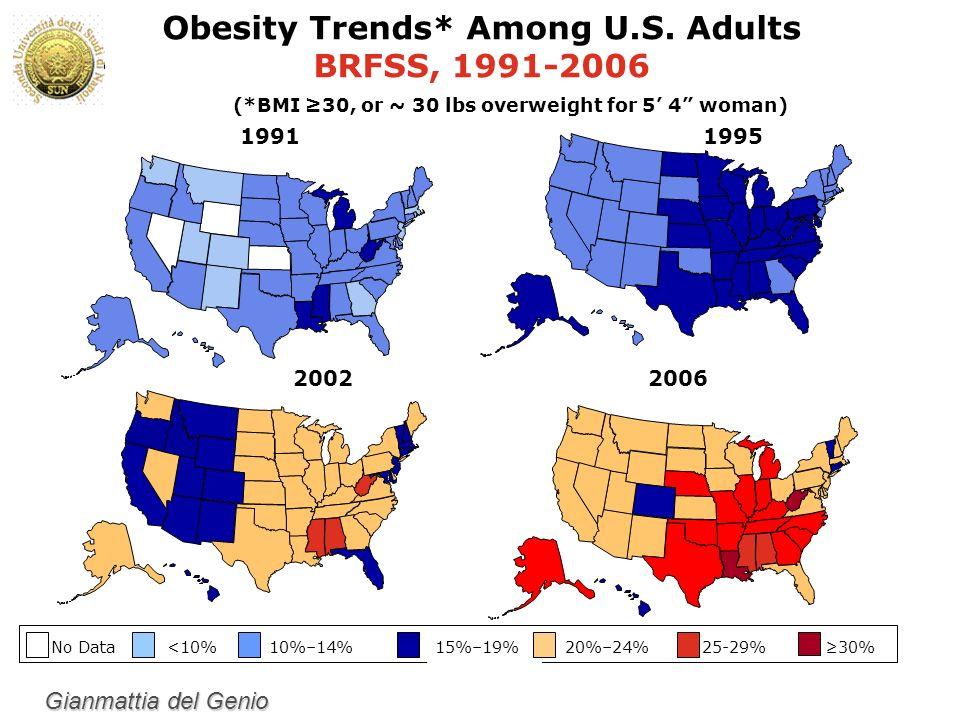 Obesity Trends* Among U.S. Adults BRFSS, 1991-2006