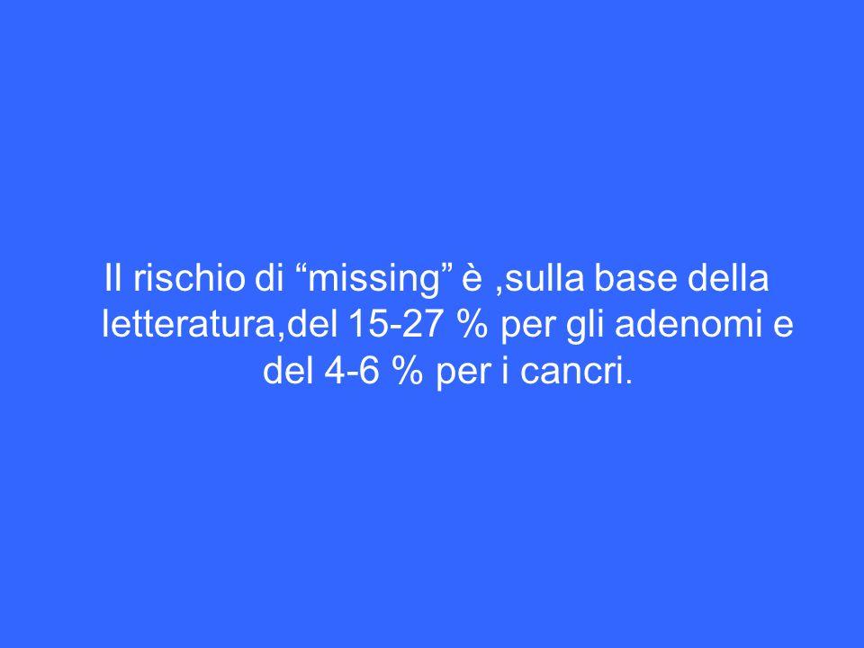Il rischio di missing è ,sulla base della letteratura,del 15-27 % per gli adenomi e del 4-6 % per i cancri.