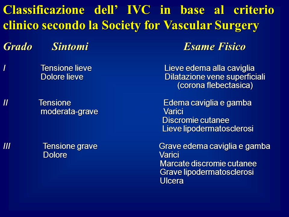 Classificazione dell' IVC in base al criterio clinico secondo la Society for Vascular Surgery