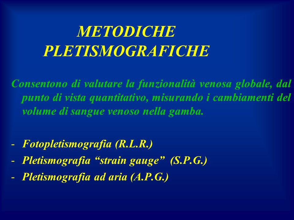 METODICHE PLETISMOGRAFICHE