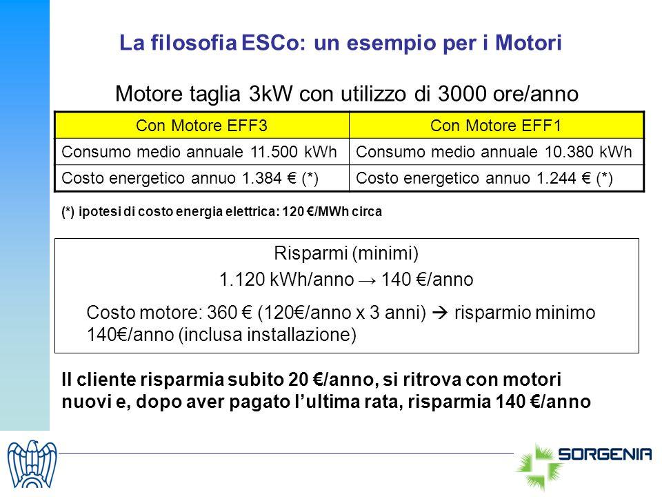 La filosofia ESCo: un esempio per i Motori