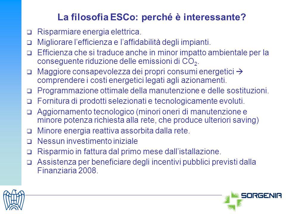 La filosofia ESCo: perché è interessante
