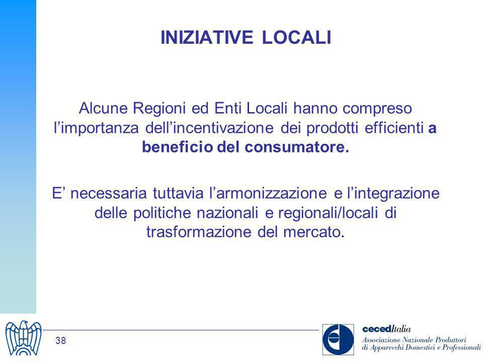 INIZIATIVE LOCALIAlcune Regioni ed Enti Locali hanno compreso l'importanza dell'incentivazione dei prodotti efficienti a beneficio del consumatore.