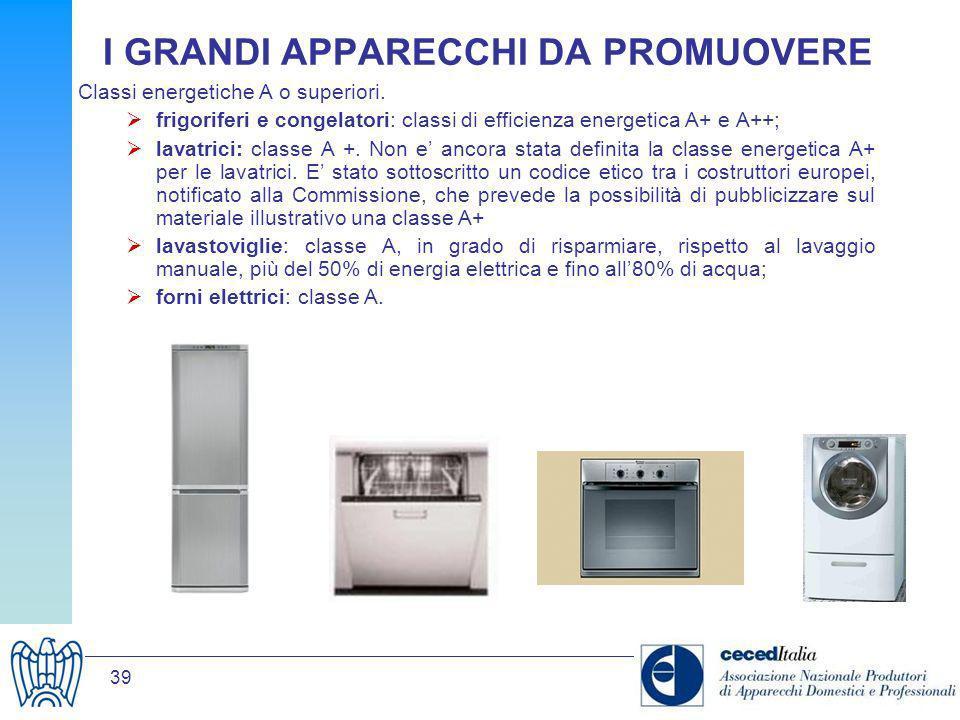Grandi apparecchi domestici ospitalit professionale for Costruttori domestici del nordovest pacifico