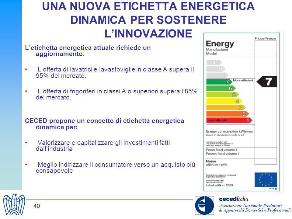UNA NUOVA ETICHETTA ENERGETICA DINAMICA PER SOSTENERE L'INNOVAZIONE