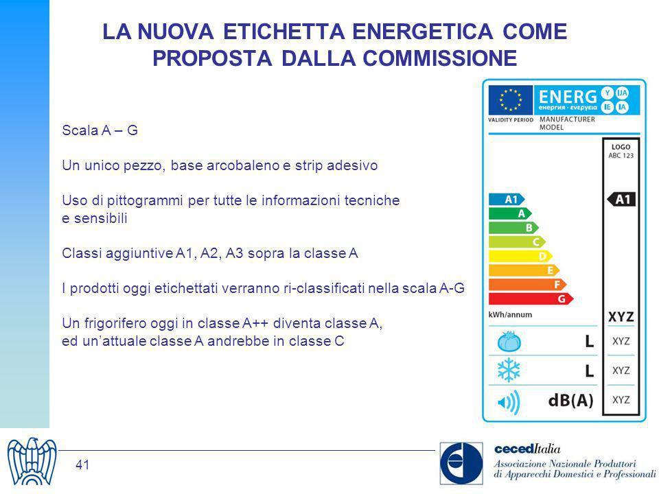 LA NUOVA ETICHETTA ENERGETICA COME PROPOSTA DALLA COMMISSIONE