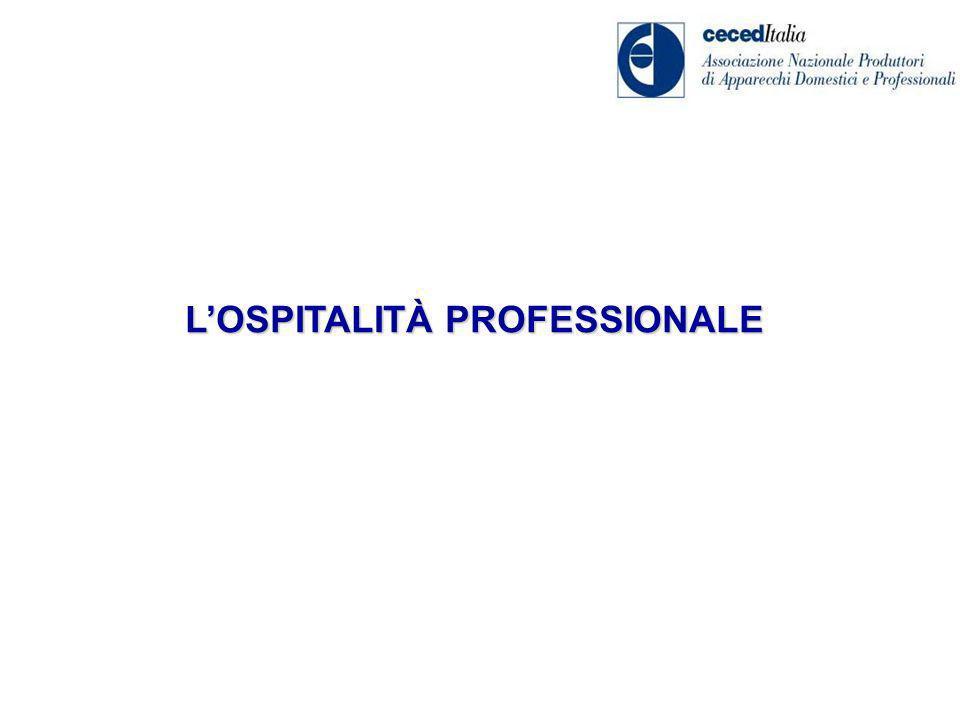 L'OSPITALITÀ PROFESSIONALE