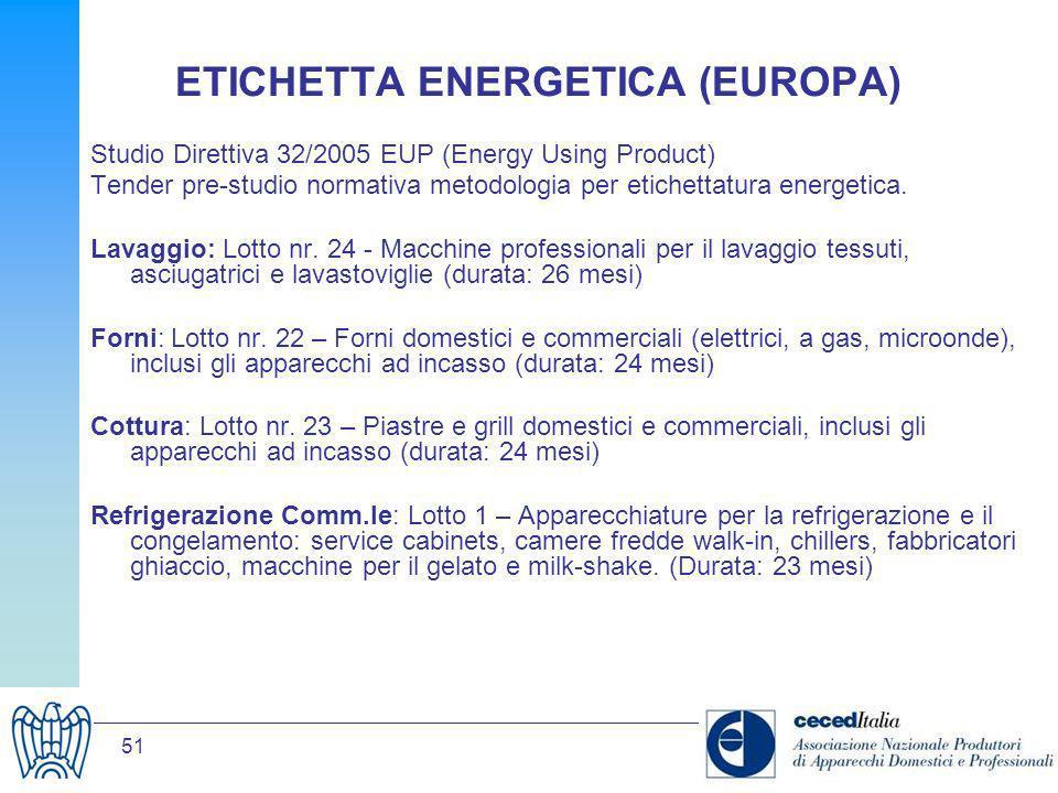 ETICHETTA ENERGETICA (EUROPA)