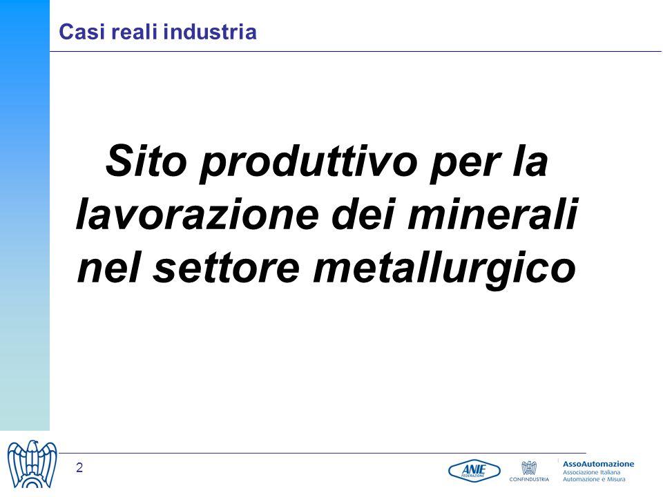 Casi reali industria Sito produttivo per la lavorazione dei minerali nel settore metallurgico