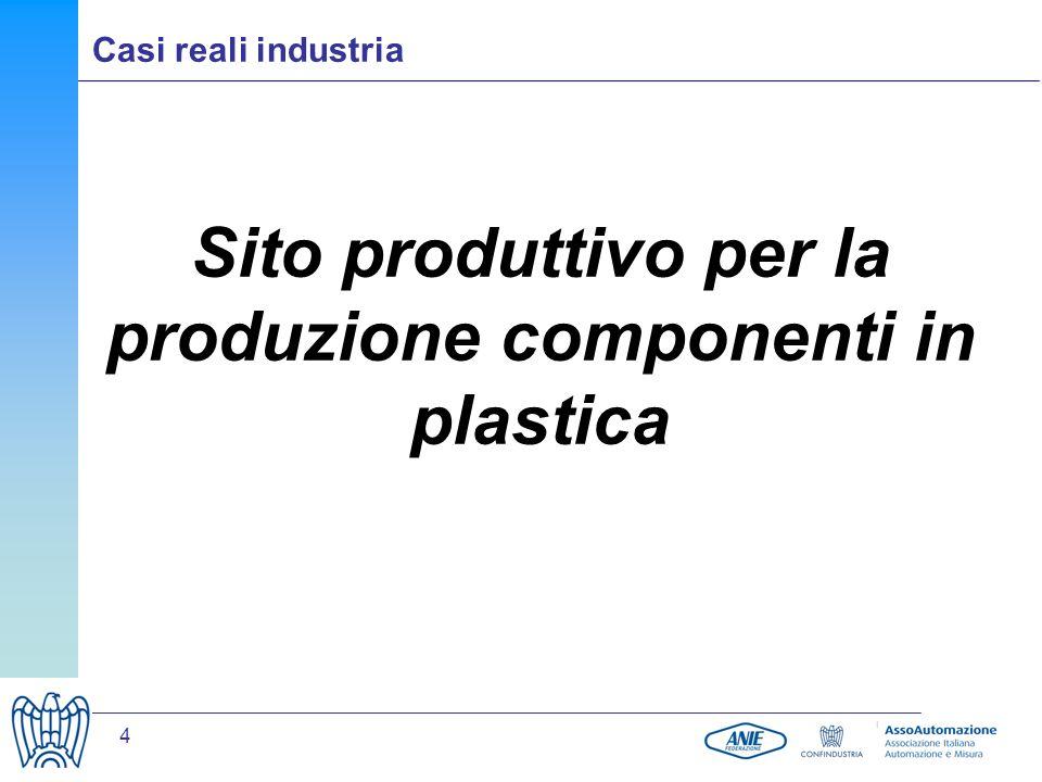 Sito produttivo per la produzione componenti in plastica