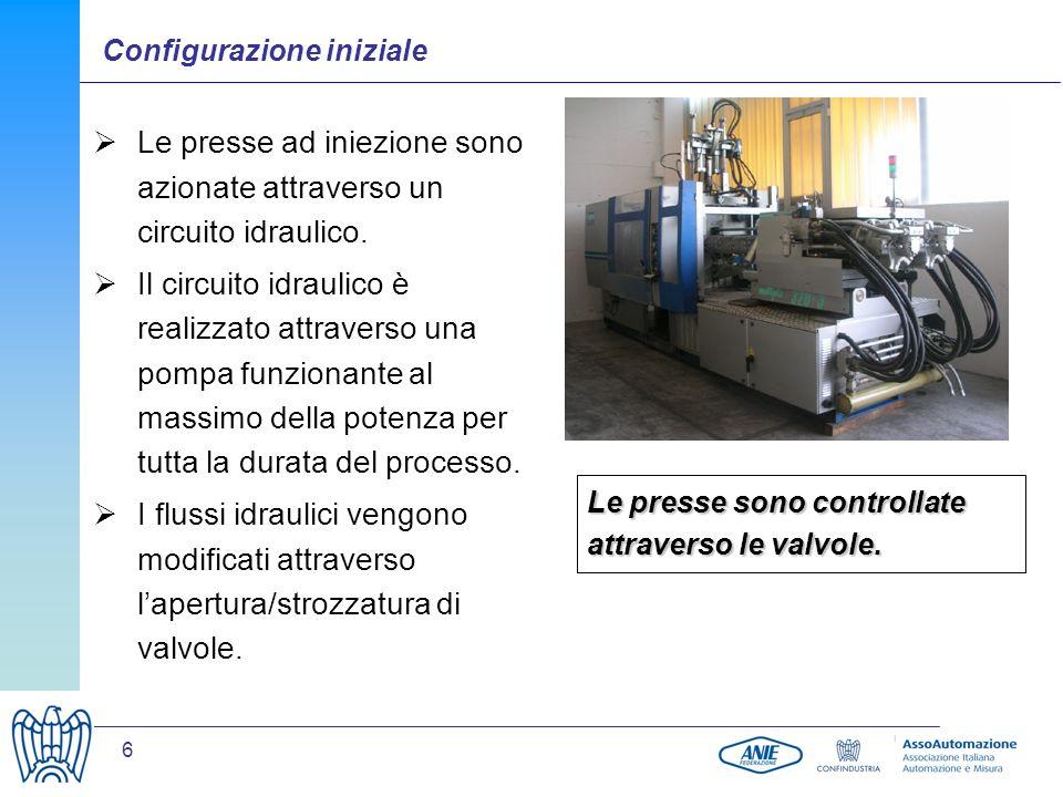 Le presse ad iniezione sono azionate attraverso un circuito idraulico.