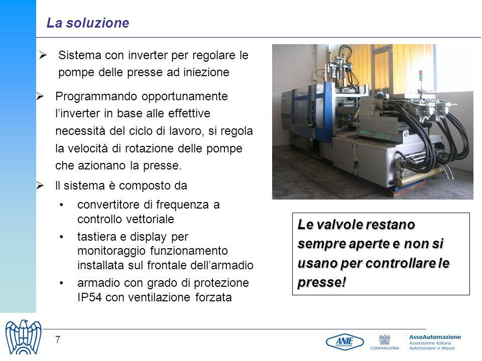 La soluzione Sistema con inverter per regolare le pompe delle presse ad iniezione.