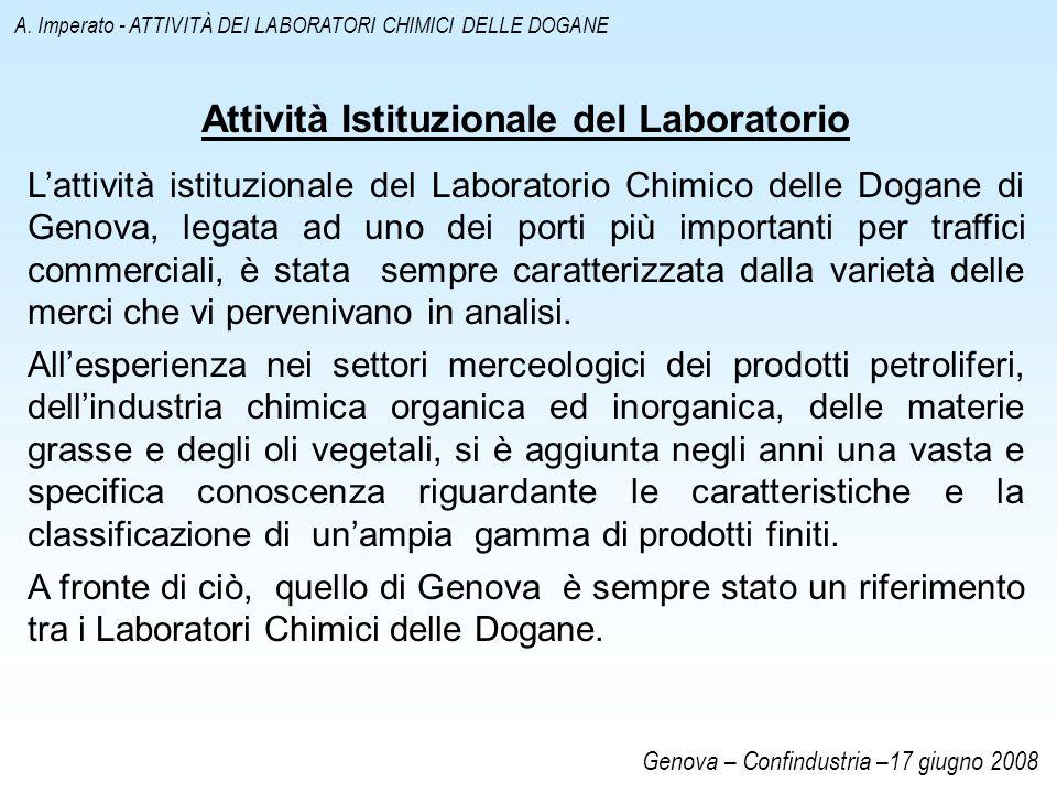 Attività Istituzionale del Laboratorio