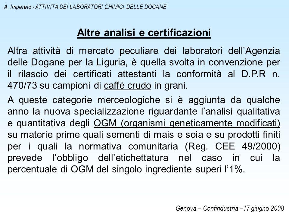 Altre analisi e certificazioni