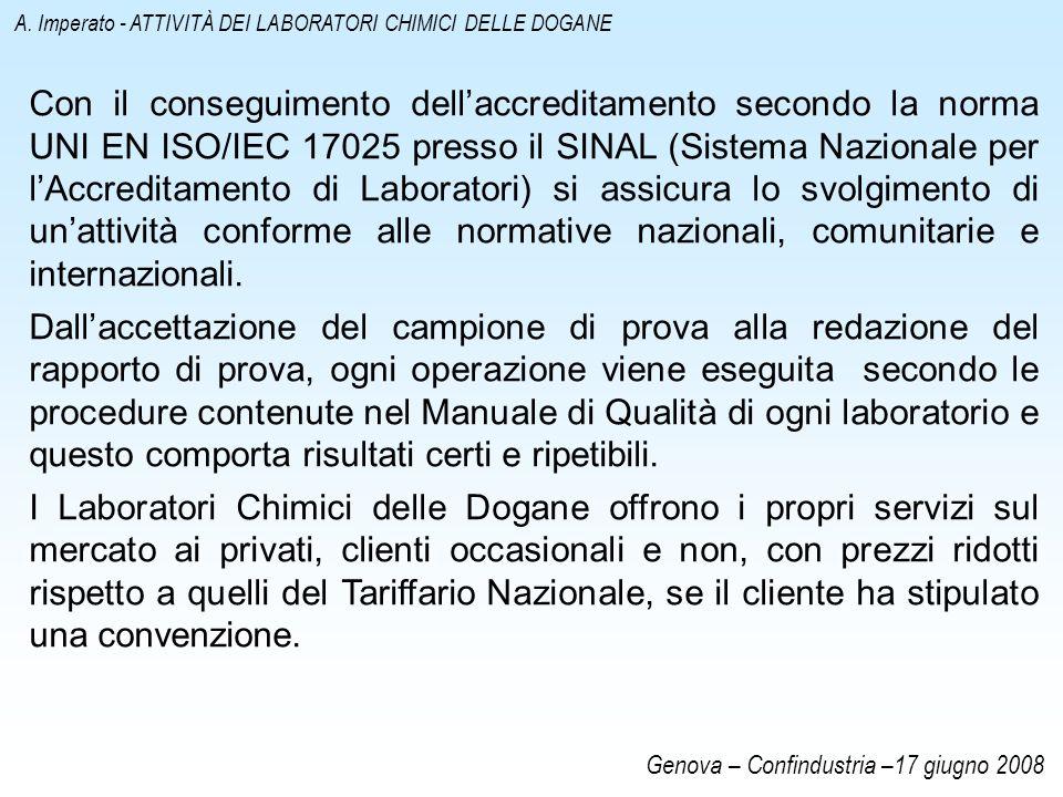 A. Imperato - ATTIVITÀ DEI LABORATORI CHIMICI DELLE DOGANE