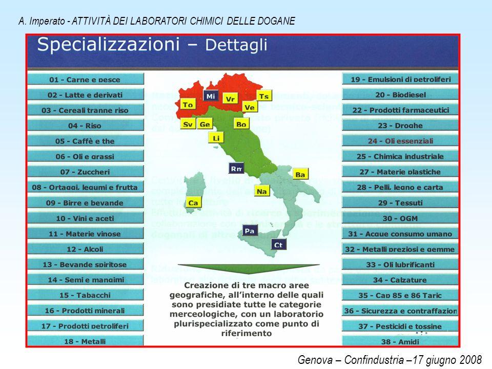 Genova – Confindustria –17 giugno 2008