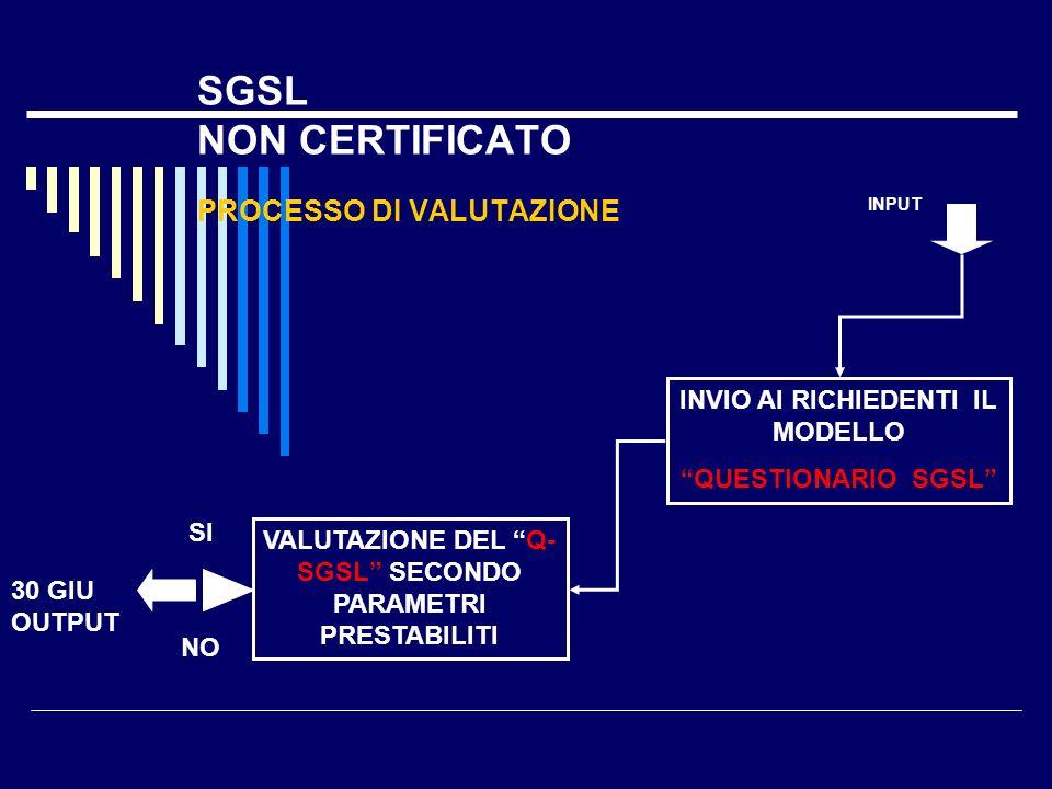 SGSL NON CERTIFICATO PROCESSO DI VALUTAZIONE