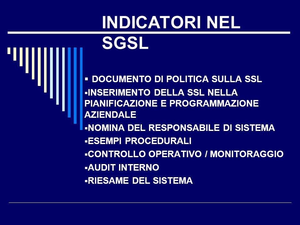 INDICATORI NEL SGSL DOCUMENTO DI POLITICA SULLA SSL