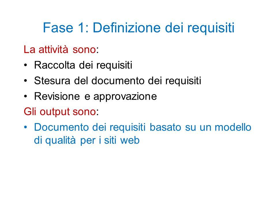Fase 1: Definizione dei requisiti