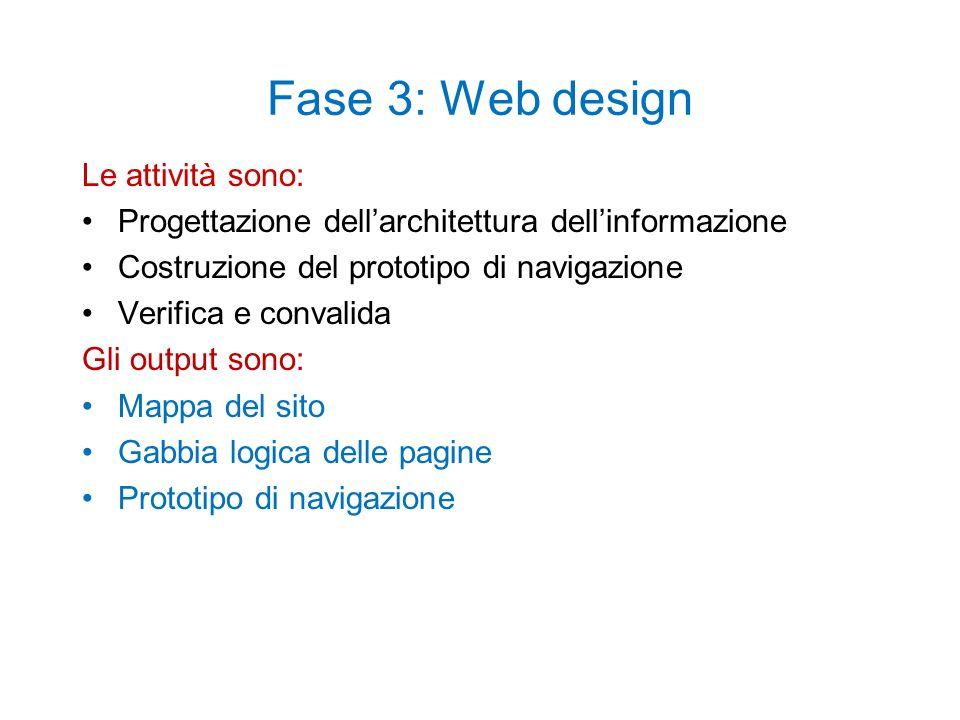 Fase 3: Web design Le attività sono: