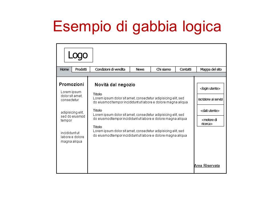 Esempio di gabbia logica