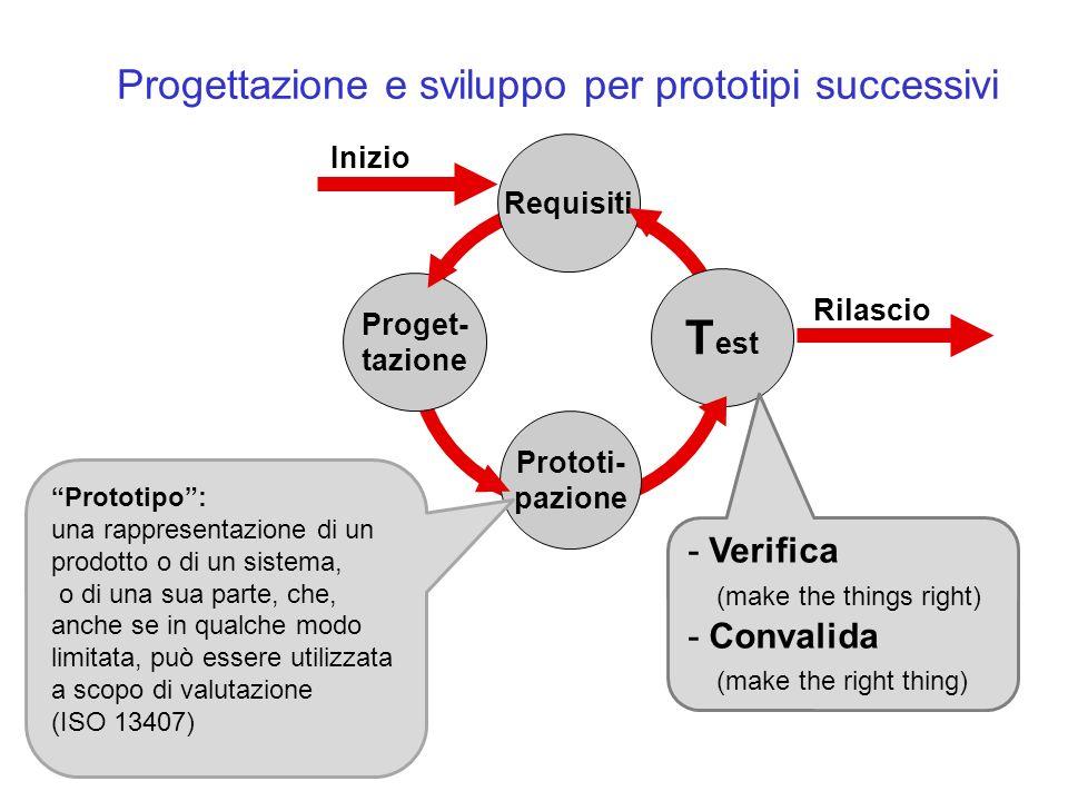 Progettazione e sviluppo per prototipi successivi