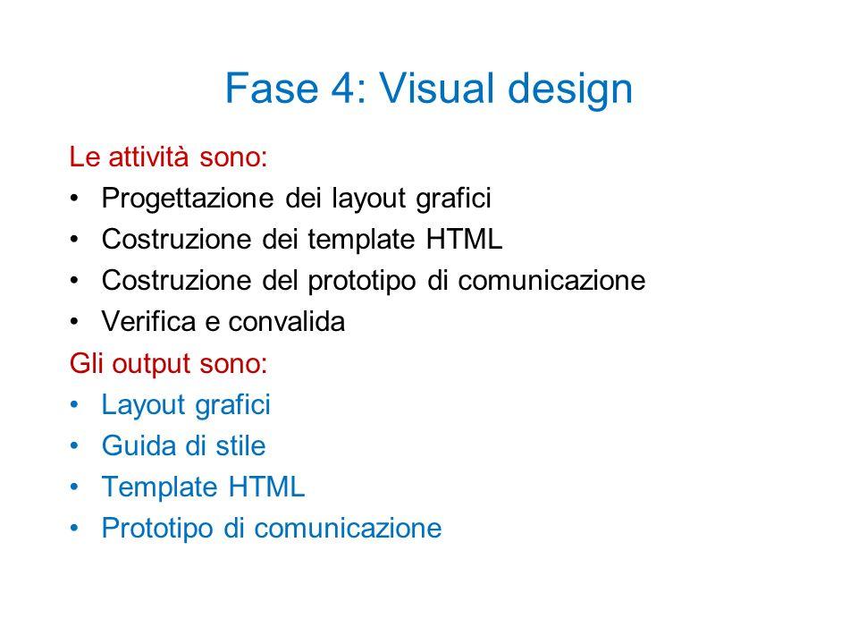 Fase 4: Visual design Le attività sono: