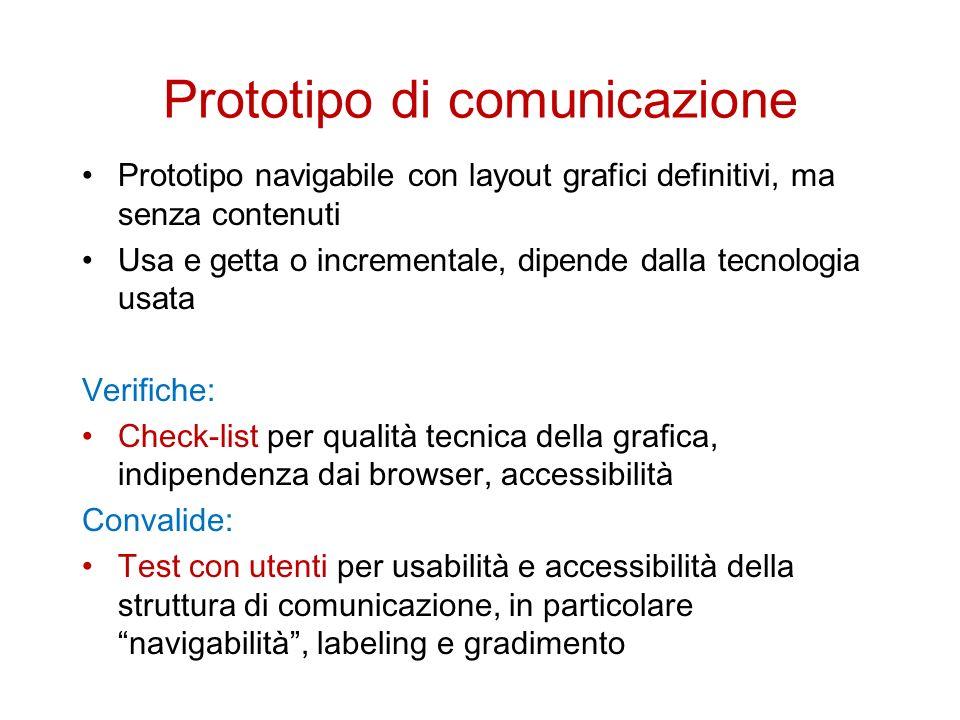 Prototipo di comunicazione