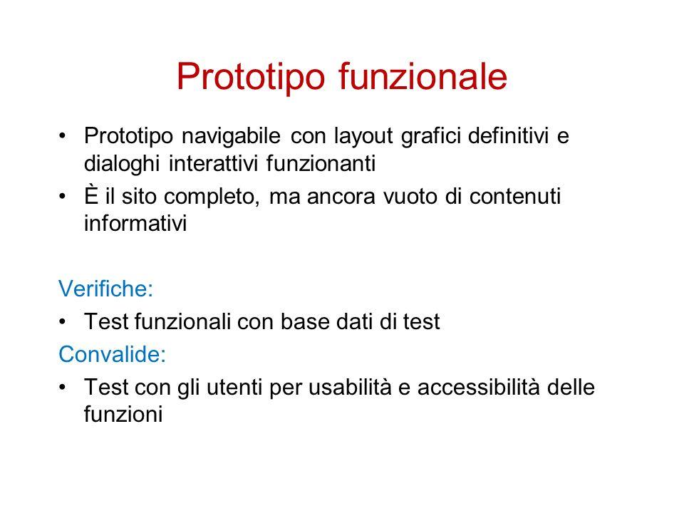 Prototipo funzionale Prototipo navigabile con layout grafici definitivi e dialoghi interattivi funzionanti.