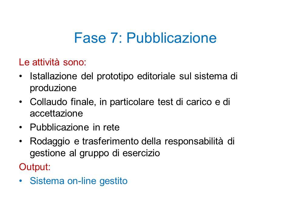 Fase 7: Pubblicazione Le attività sono: