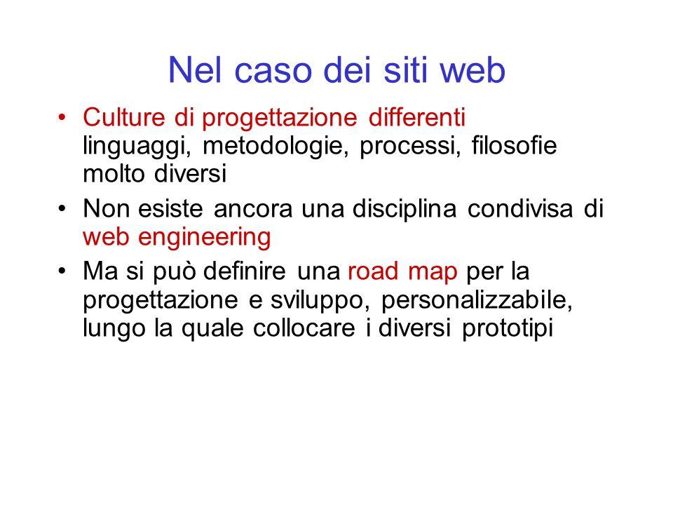 Nel caso dei siti web Culture di progettazione differenti  linguaggi, metodologie, processi, filosofie molto diversi.