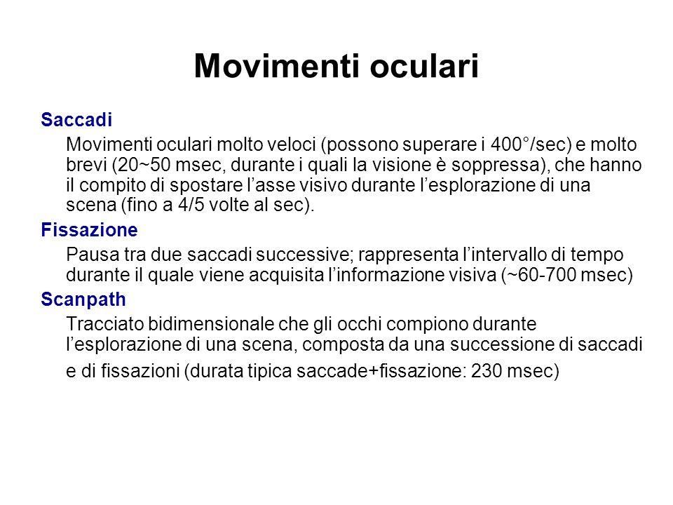 Movimenti oculari Saccadi