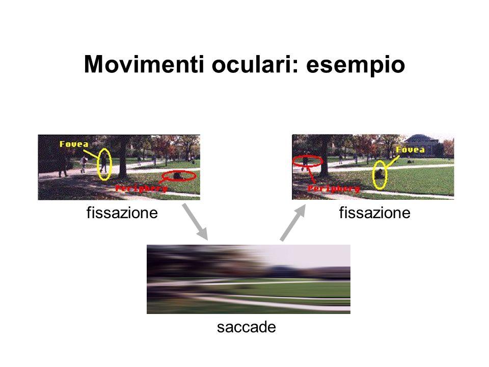 Movimenti oculari: esempio