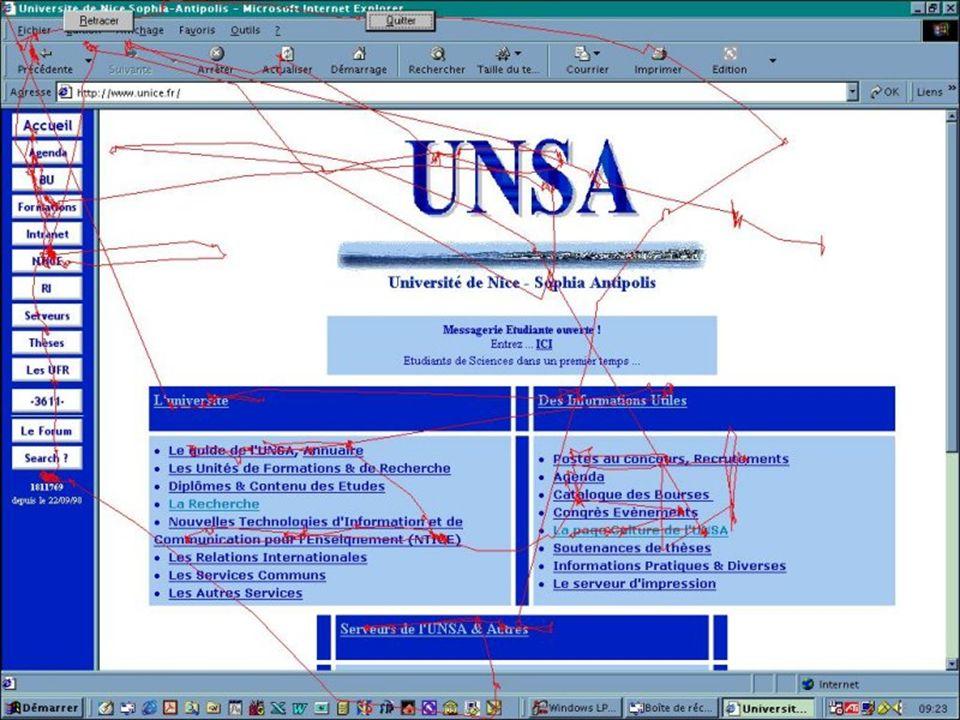 Fonte: Laboratoire LPEQ, Università di Nizza http://www.unice.fr/LPEQ/equipe1.htm