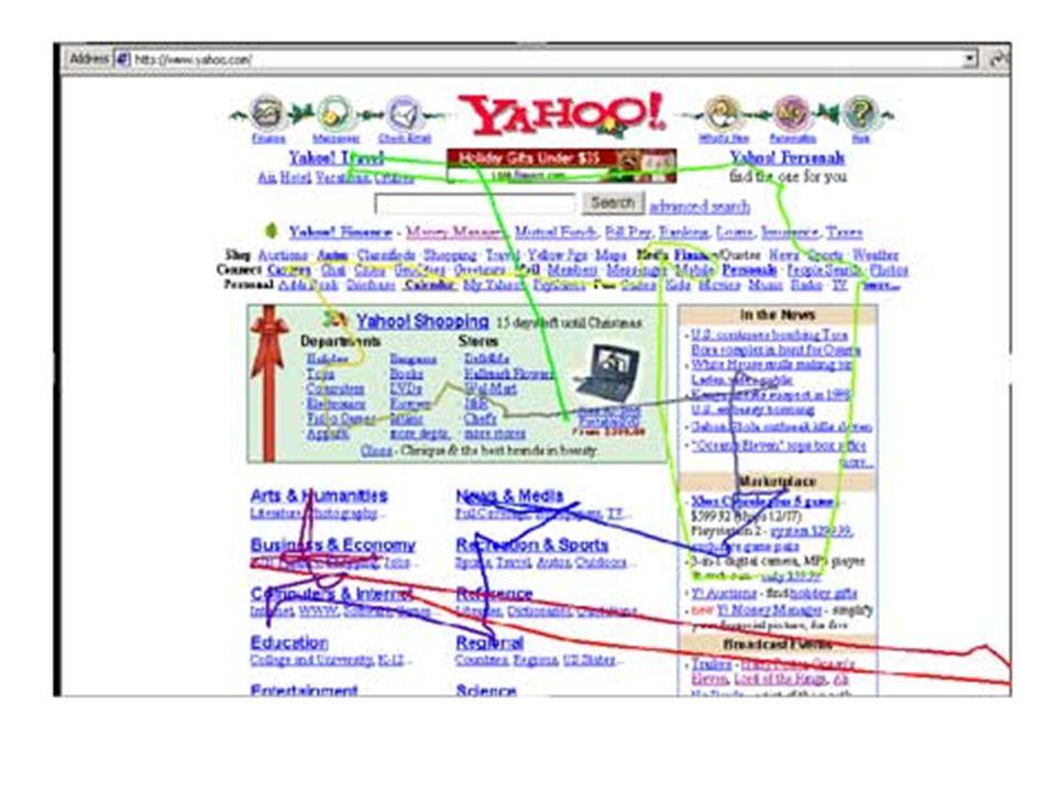 Ricerca di una particolare voce nella home page di Yahoo