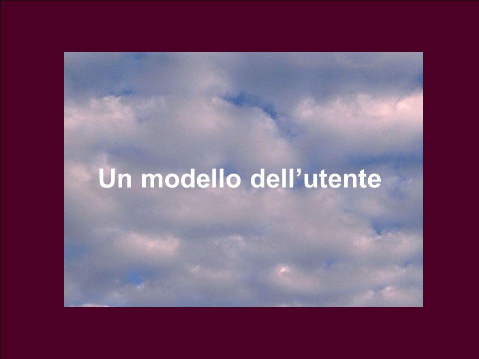 Un modello dell'utente