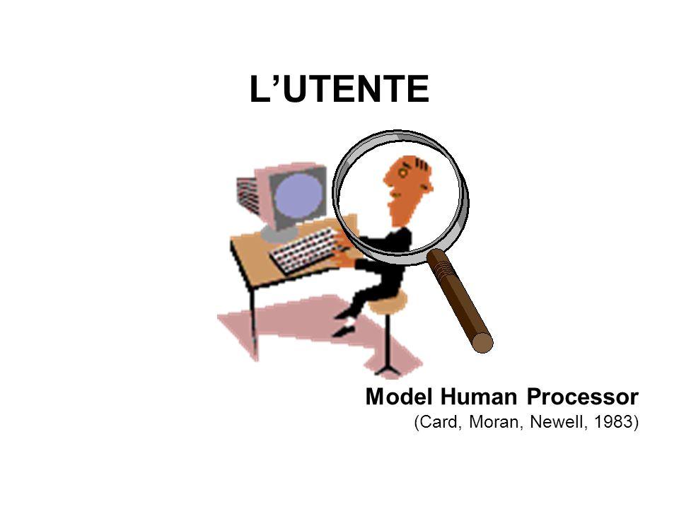 L'UTENTE Model Human Processor (Card, Moran, Newell, 1983)