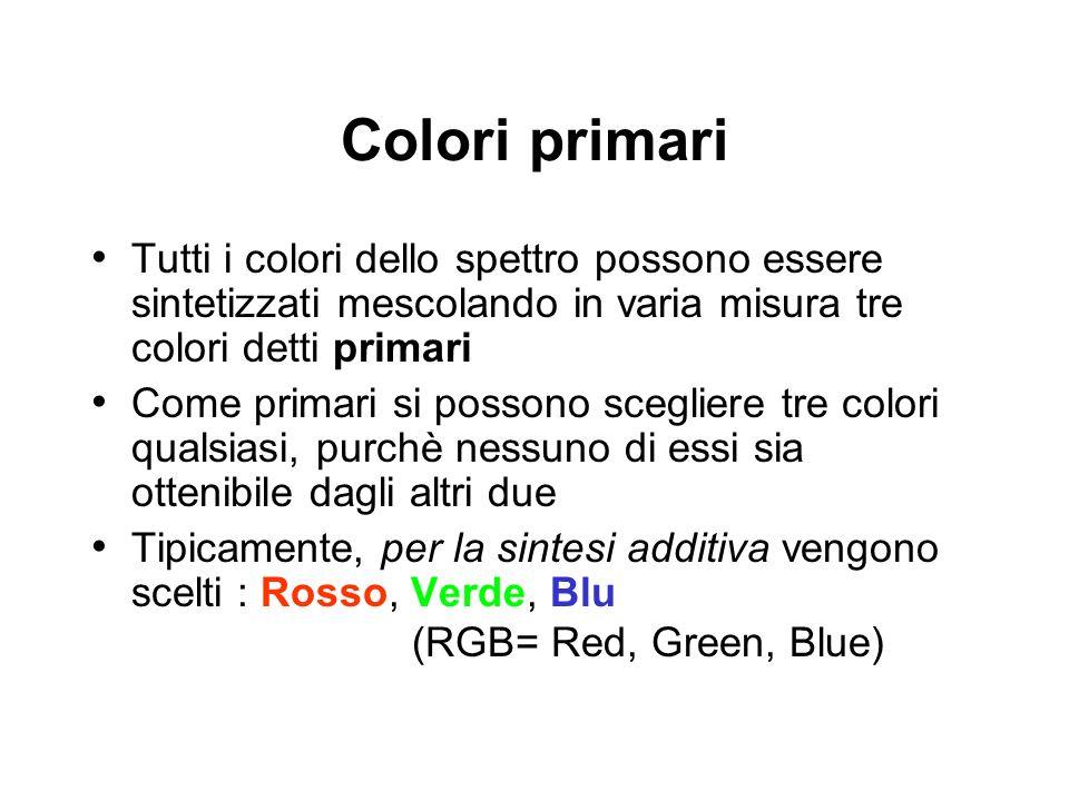 Colori primari Tutti i colori dello spettro possono essere sintetizzati mescolando in varia misura tre colori detti primari.