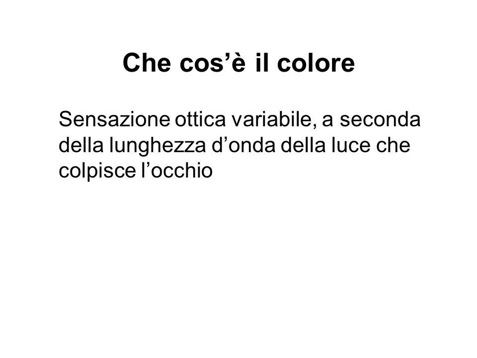 Che cos'è il colore Sensazione ottica variabile, a seconda della lunghezza d'onda della luce che colpisce l'occhio.
