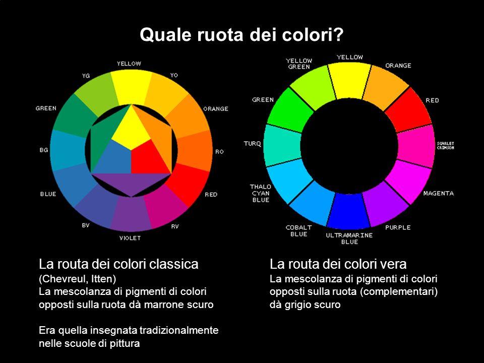 Quale ruota dei colori La routa dei colori classica