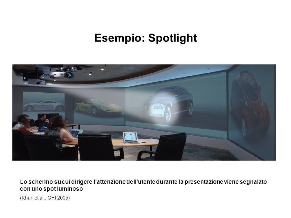 Esempio: Spotlight Lo schermo su cui dirigere l'attenzione dell'utente durante la presentazione viene segnalato con uno spot luminoso.