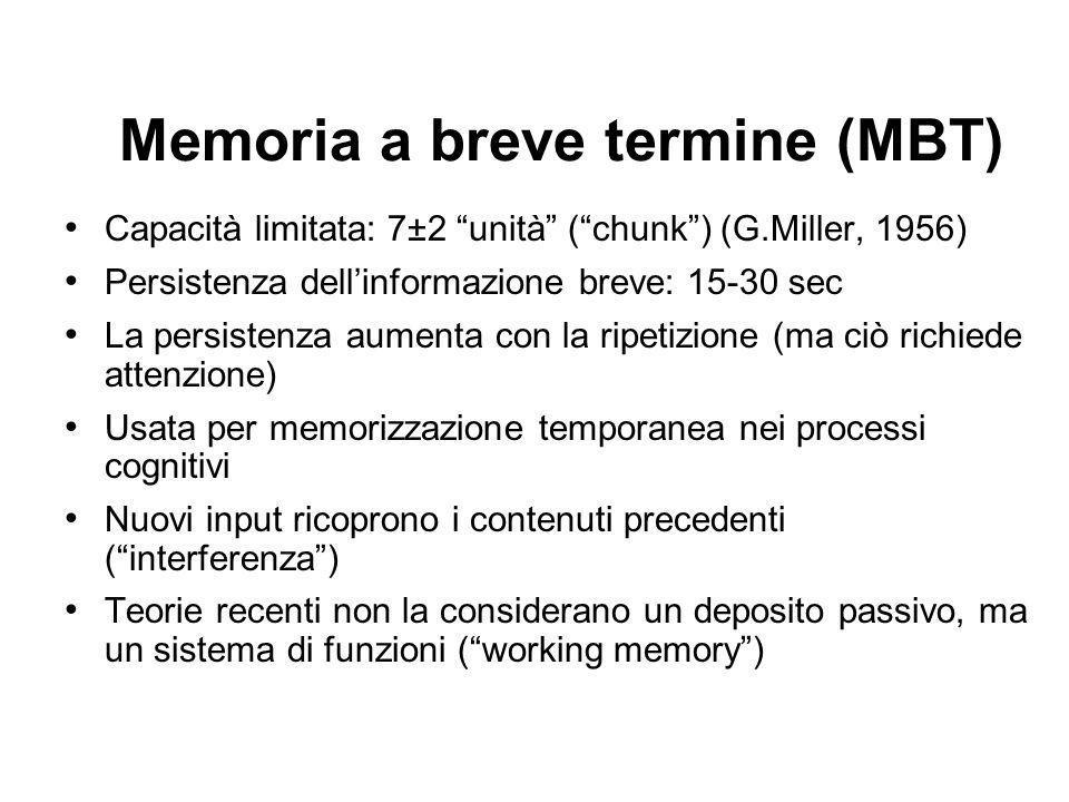 Memoria a breve termine (MBT)