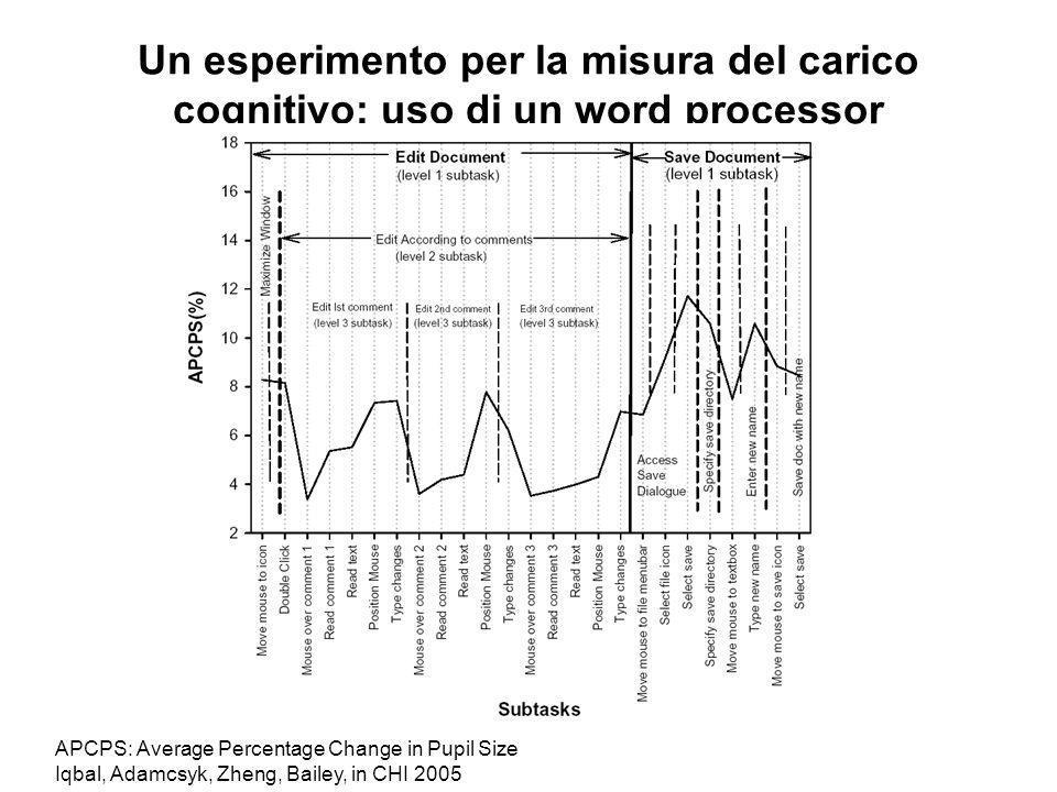 Un esperimento per la misura del carico cognitivo: uso di un word processor