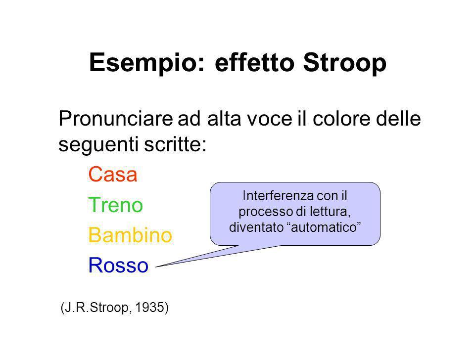 Esempio: effetto Stroop