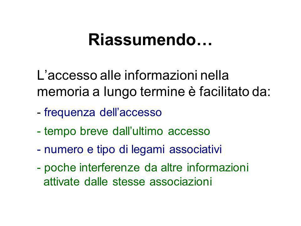 Riassumendo… L'accesso alle informazioni nella memoria a lungo termine è facilitato da: - frequenza dell'accesso.