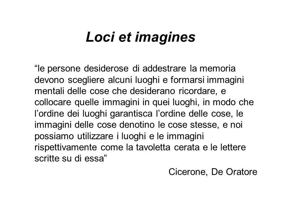 Loci et imagines