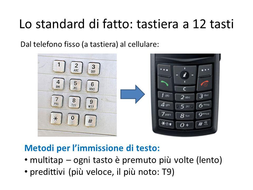 Lo standard di fatto: tastiera a 12 tasti