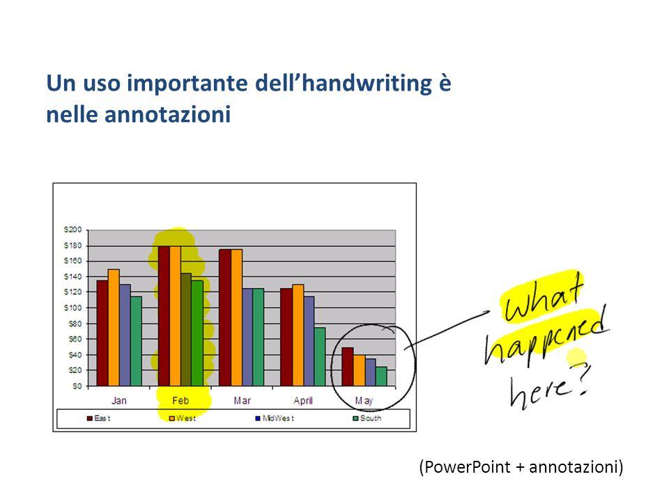 Un uso importante dell'handwriting è nelle annotazioni