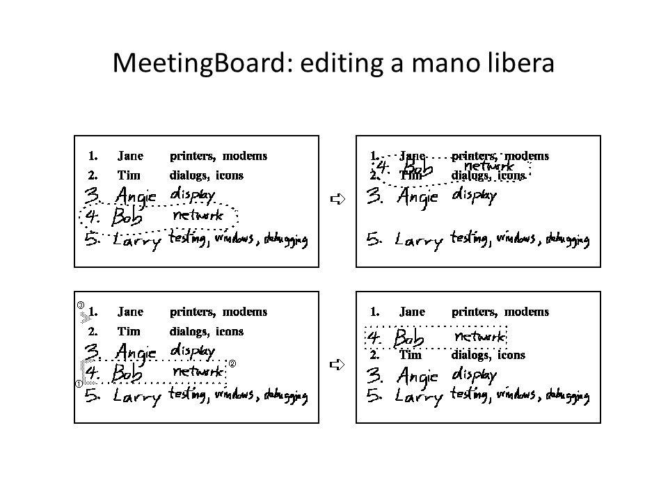MeetingBoard: editing a mano libera